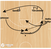 Basketball Play - Arizona DHO