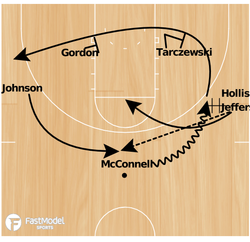 Basketball Play - Arizona DHO