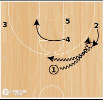 Basketball Play - Florida DHO Action