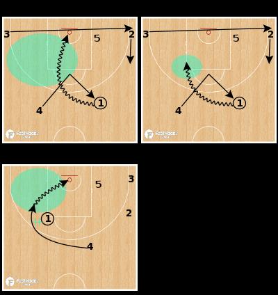 Basketball Play - Through Clear