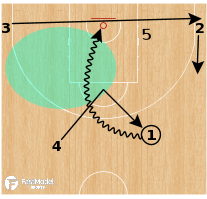 Basketball Play - Through Clear