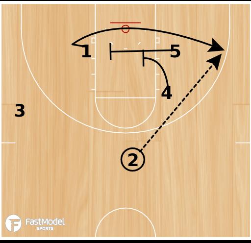 Basketball Play - Claws