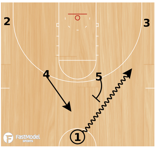 Basketball Play - Double Fist