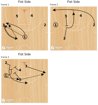 Basketball Play - Fist Side