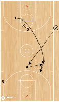 Basketball Play - EOQ-Homerun