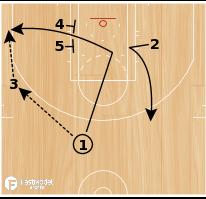 Basketball Play - Elevator 1