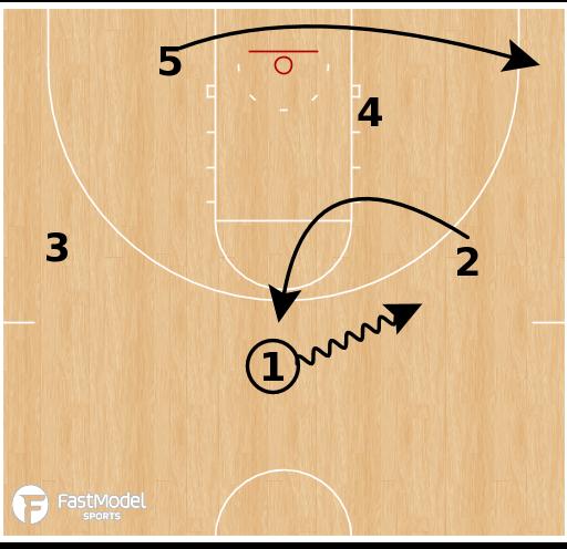 Basketball Play - Xavier Flare - 3-2 Set