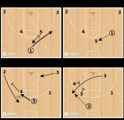 Basketball Play - Horns Chicago Elevator