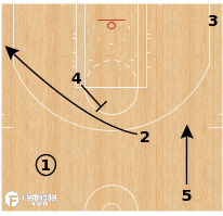 Basketball Play - Atlanta Hawks Chop Side ATO