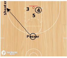 Basketball Play - 3FTC Rip Hamilton Shooting Drill