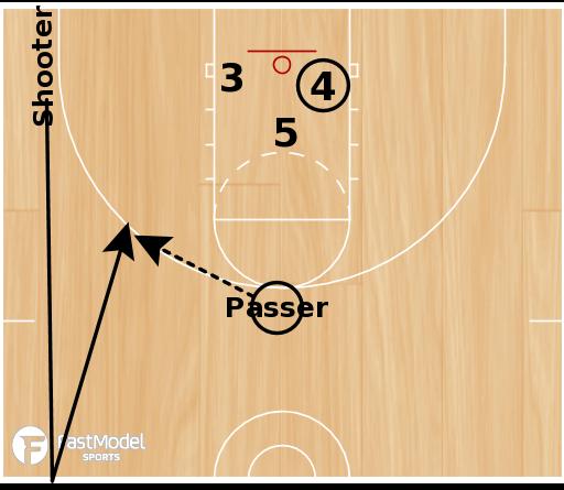 Basketball Play - 3FTC Rip Hamilton Shooting Drill