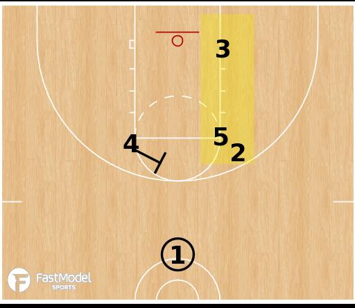 Basketball Play -  Last Second Shot