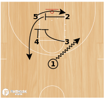 Basketball Play - Flex Double