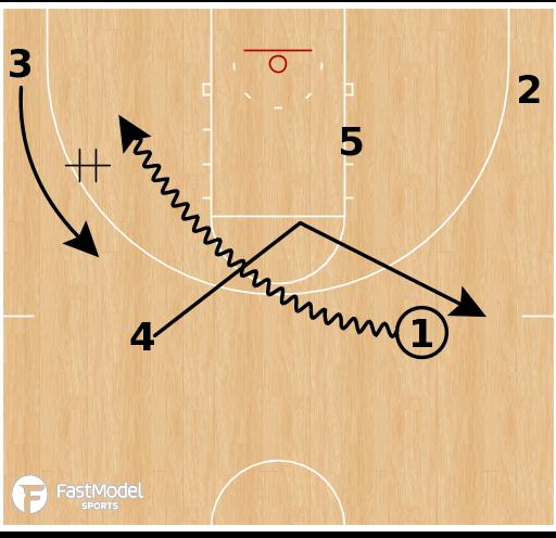 Basketball Play - Florida Gators - RUB CUT Pistol