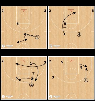 Basketball Play - OKC Thunder - Pitch Flex