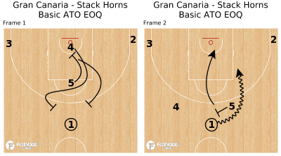 Basketball Play - Gran Canaria - Stack Horns Basic ATO EOQ
