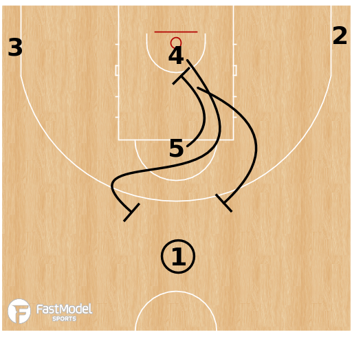 Basketball Play - Gran Canaria - Stack Horns Basic ATO EOQ