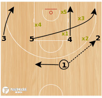 "Basketball Play - ""52"""