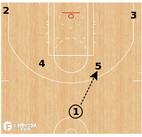 Basketball Play - Charlotte Hornetts Horns Cross Back