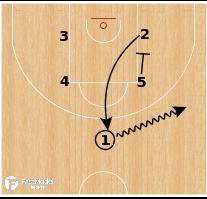 Basketball Play - Unicaja Malaga - Box Set Turnout/Flare