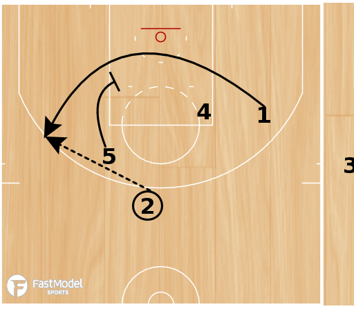 Basketball Play - Brooklyn EOG Slob
