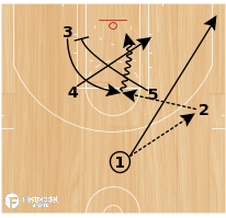 "Basketball Play - Play of the Day 04-25-2011: ""33"""