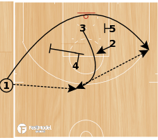 Basketball Play - Brooklyn Slob