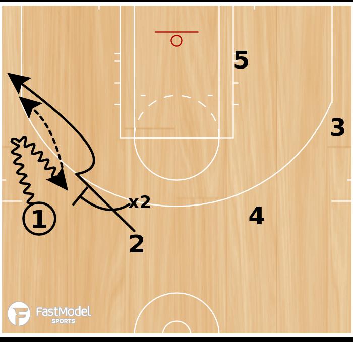 Basketball Play - Slip/Fade for a 3
