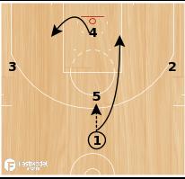 Basketball Play - Chicago Diamond-Dive-DHO