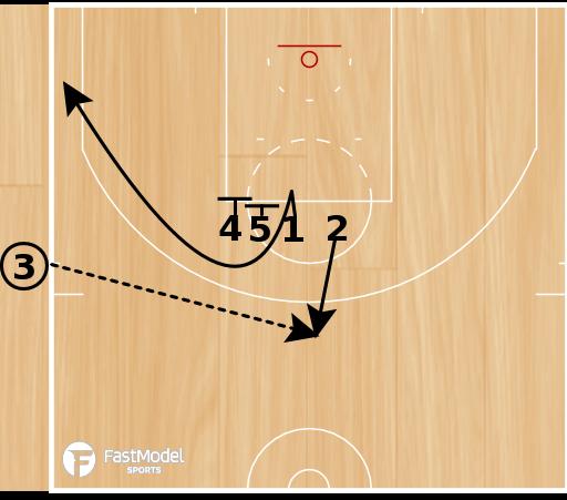 Basketball Play - Slob Double
