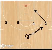 Basketball Play - Celtics 1-4 Rip