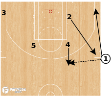 Basketball Play - Brooklyn Nets SLOB - Swing Down Flip