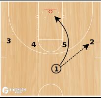 Basketball Play - Vegas