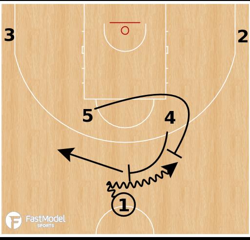 Basketball Play - Hapoel Jerusalem - Horns Under Double