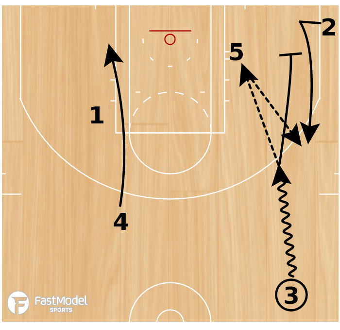 Basketball Play - Play of the Day 04-26-2011: 35 Quick