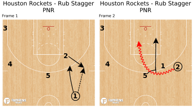 Basketball Play - Houston Rockets - Rub Stagger PNR