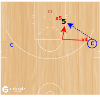 Basketball Play - 1 vs 2 Post Double Pass Out