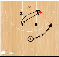 Basketball Play - Barton Push
