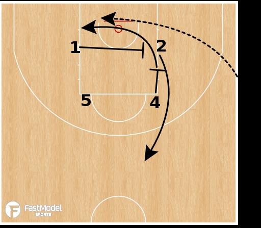 Basketball Play - Fenerbahce - SLOB STS Comeback