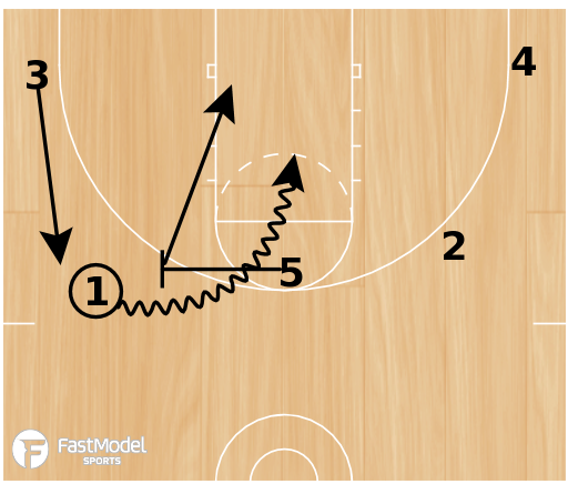 Basketball Play - Horns STS for Shooter