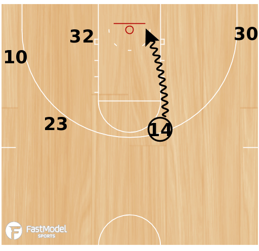 Basketball Play - Baseline Stagger Iso