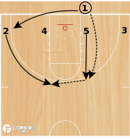 Basketball Play - Flat Flex