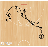 Basketball Play - Hook Go