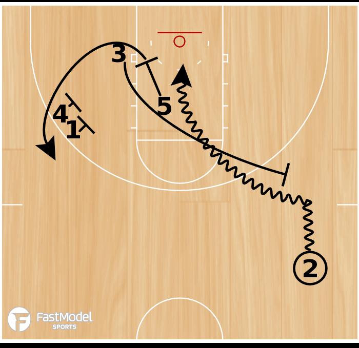 Basketball Play - Hook Go