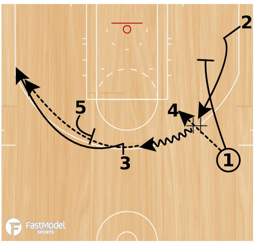 Basketball Play - Play of the Day 01-07-2011: Post-Flare