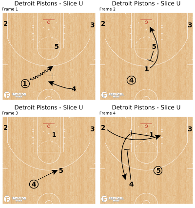 Basketball Play - Detroit Pistons - Slice U