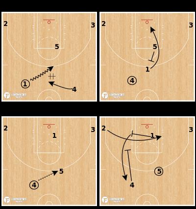 Basketball Play - Detroit Pistons - Slice U