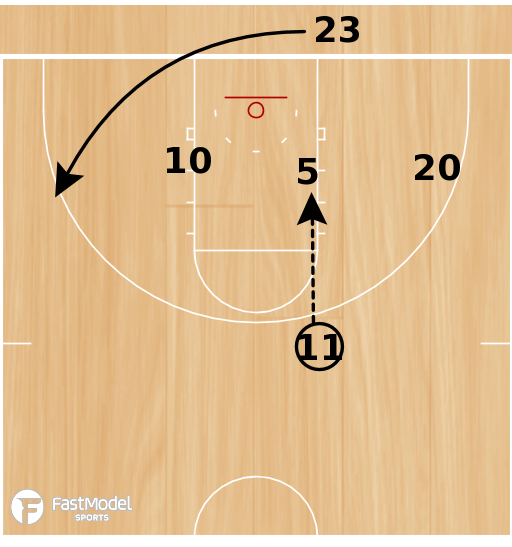 Basketball Play - STS Counter BLOB