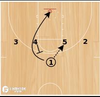 Basketball Play - 14 Rip Mix Wing