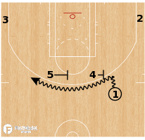 Basketball Play - Los Angeles Lakers - Double Drag STS